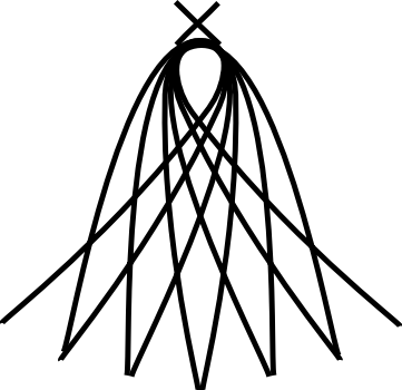 6 guimpelussen