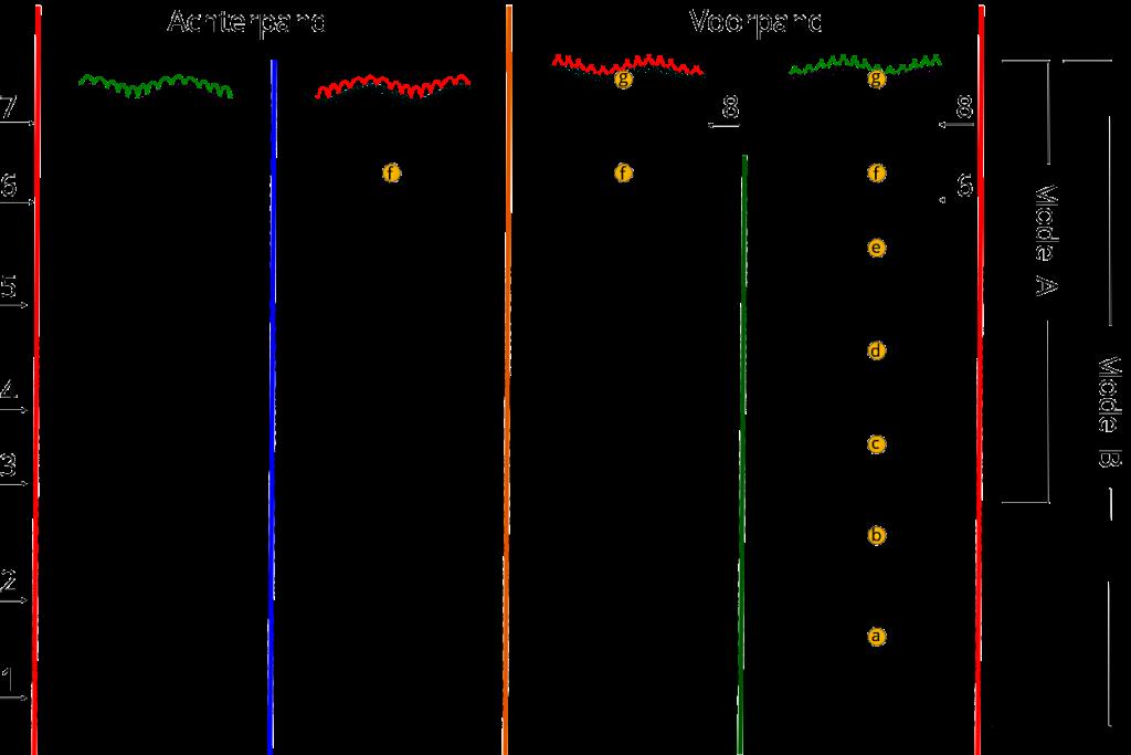 Guimpe - gestreepte trui - panden maat 42-44