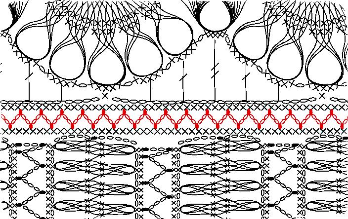 Guimpe - 3 kleurig shirt - Beige aan turkoois gehaakt