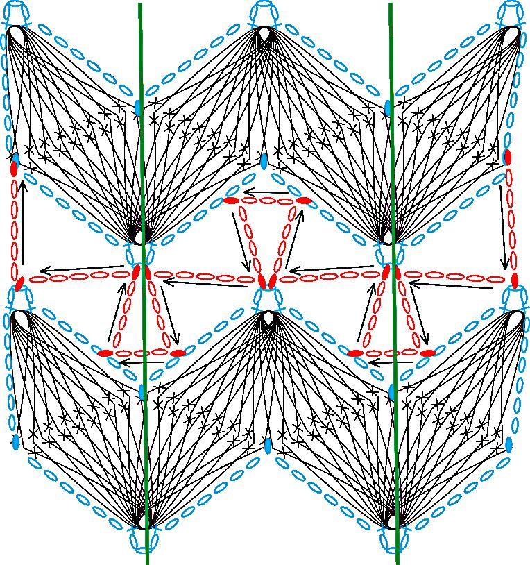 Gratis guimpepatroon - kort truitje - patroon 1