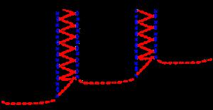 Gratis guimpepatroon - zilvergrijze trui - verbinden onderlangs