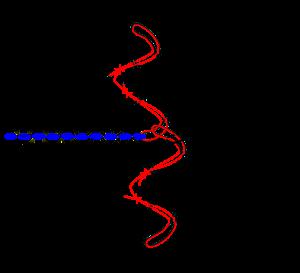 Gratis guimpepatroon - zilvergrijze trui - verbinden overgang 3