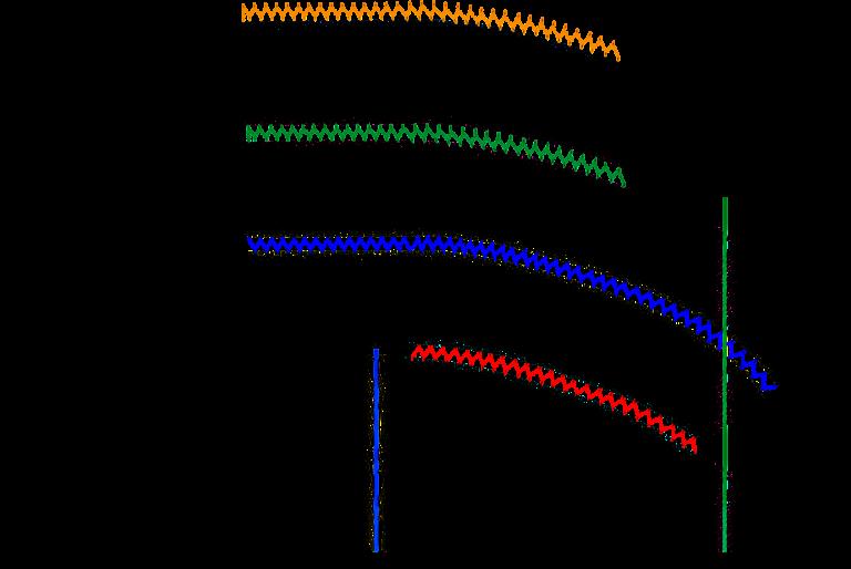 Gratis guimpepatroon - groenblauw shirt - linksachter