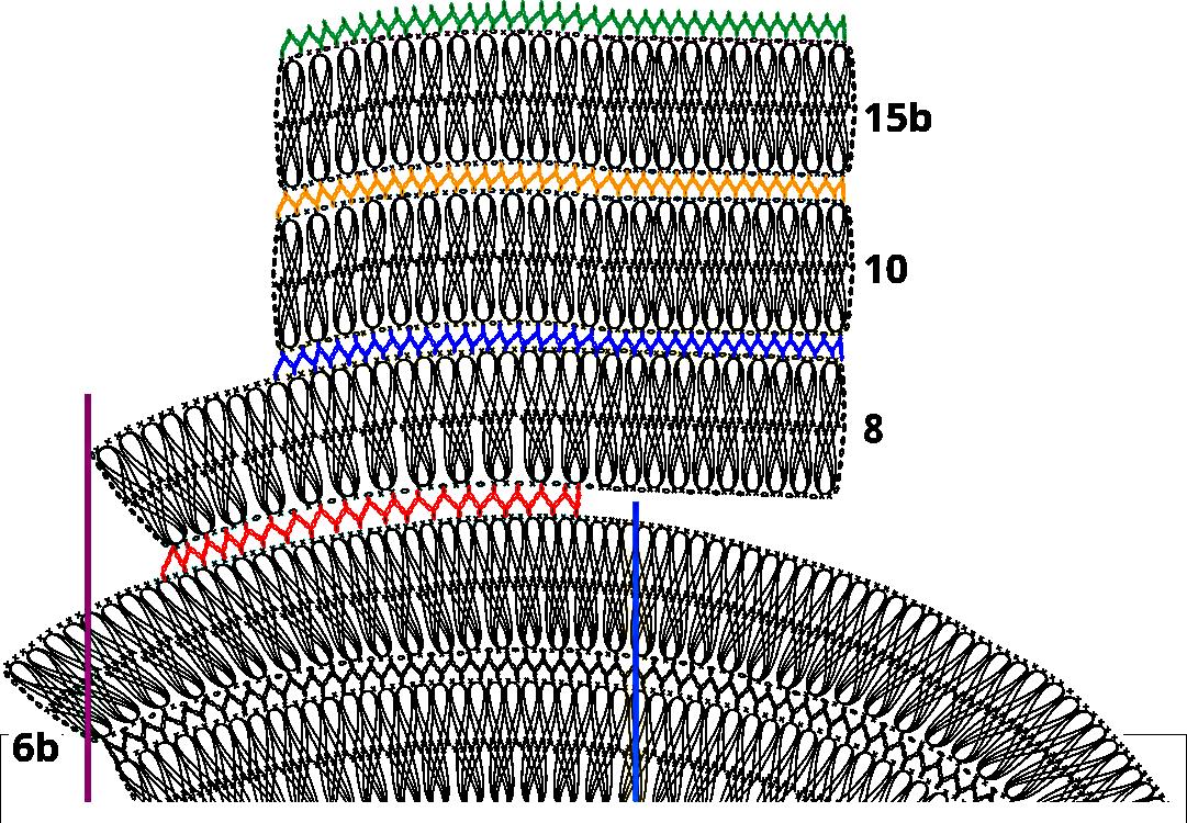 Gratis guimpepatroon - groenblauw shirt - linksvoor