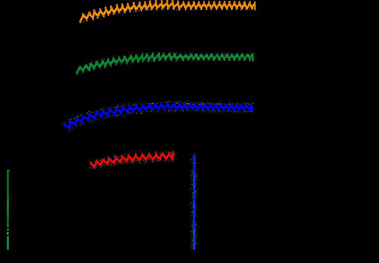 Gratis guimpepatroon - groenblauw shirt - rechtsachter