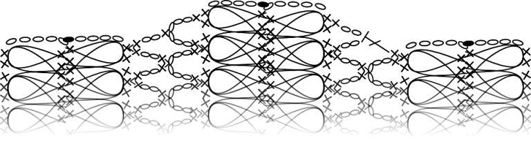 Guimpe - Witte trui - ongelijke banen 3