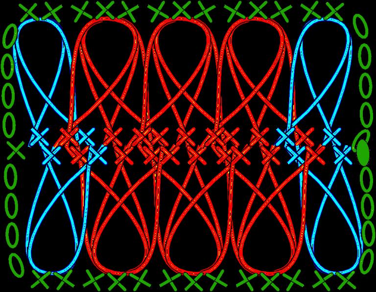 Guimpe - Witte trui - patroon
