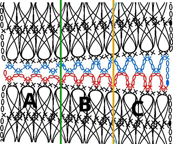Guimpe - Witte trui - verbinden